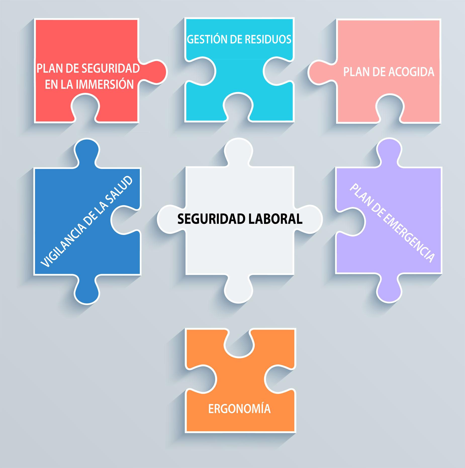 Puzzle-SEGURIDAD-WEB